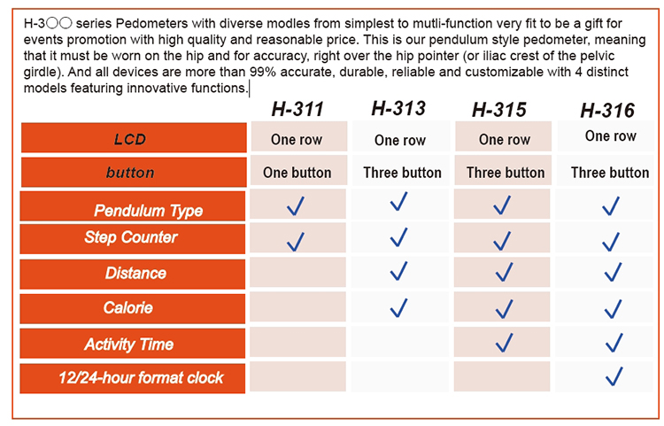 H-3〇〇 Pendulum Type Series Pedometer